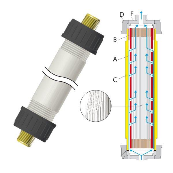 MF08 Inlinefilter